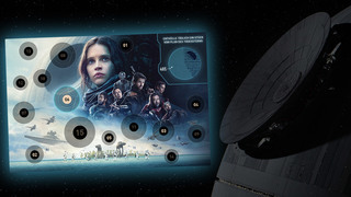 Rogue One: A Star Wars Story Countdown Kalender